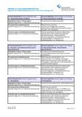 Merkblatt zur Abnahmeprüfung - Abgabe einer B-Mode ... - Seite 3