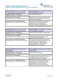 Merkblatt zur Abnahmeprüfung - Abgabe einer B-Mode ... - Seite 7