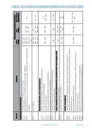Liste über Diagnosen mit langfristigem Heilmittelbedarf im Sinne ...