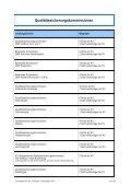 Qualitätssicherungsbericht 2012 (Statistik)181 KB - Page 4