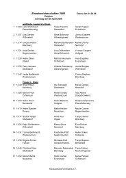 Zeitplan Samstag, 08.04.2006 - Kreisverband VIII- Esens eV