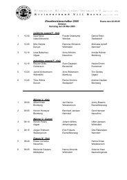 Einzelmeisterschaften 2005