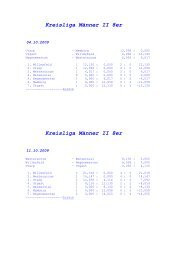 Saison 09-10