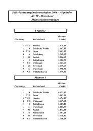 FKV-Mehrkampfmeisterschaften 2006 - Altjührden KV IV - Waterkant ...