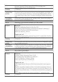 h3dsa172 - KVUC - Page 5