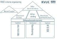 Økonomi - KVUC