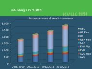 Samlet oversigt over - KVUC