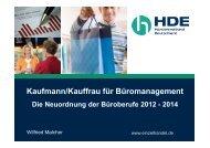 Wilfried Malcher - Kuratorium der Deutschen Wirtschaft für ...