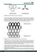 Agitan - Defoamer Technologies - Lawrence Industries - Page 3