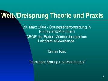 Weit-/Dreisprung Theorie und Praxis - Bezirk Oberrhein