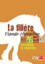 Viande chevaline - La-viande.fr