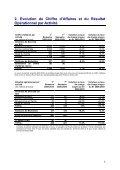 Rapport financier Premier Semestre - Page 5