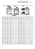 Schwalbenschwanz-Schlitten - Ero-Führungen Gmbh - Seite 3