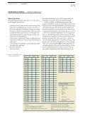 Rehabilitering af patienter med kronisk obstruktiv lungesygdom - Page 2