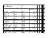 Ferieliste sommeren 2011 DOK483808.XLS - Lægeforeningen
