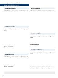 Hessisches Ärzteblatt April 2013 - Landesärztekammer Hessen