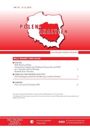 Willy Brandt und Polen - Laender-Analysen