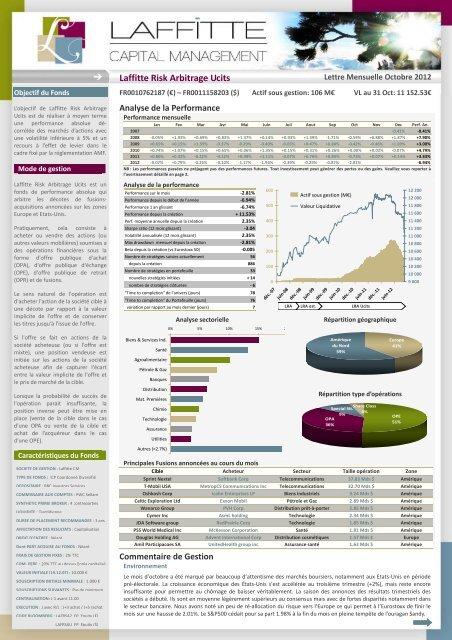 Octobre 2012 - Laffitte capital management