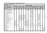 Linie 039 Waren - Bocksee - Rumpshagen - Penzlin - Veolia Transport