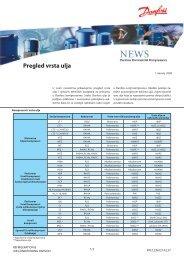 Pregled vrsta ulja - Danfoss