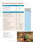 DEMOGRAPHIC GUIDE 2012 - Lakeland Downtown Development ... - Page 4