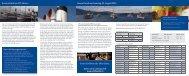 Mieten Sie Ihr Lieblingsschiff www.schiffsmiete