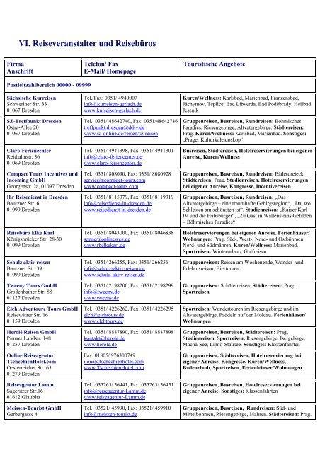 polster und pohl katalog 2020