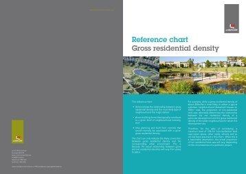 Reference chart Gross residential density - Landcom