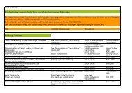 Bibliotheksverzeichnis des Landeselternrates Sachsen