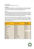 Abschlussevaluation Schulbegleiter 2012/2013 - Landkreis Osnabrück - Page 4