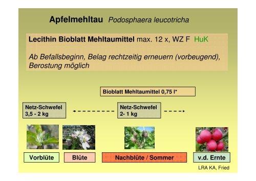 Pflanzenschutz im Bio-Streuobst 2009