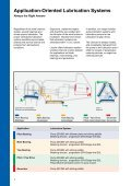 Automated Lubrication for Wind Turbines ... - Lincoln Industrial - Page 2