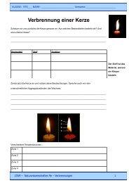 Verbrennung Kerze