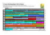 Zeitplan (Stand: 08.09.2013) - Leichtathletik-Verband Rheinland