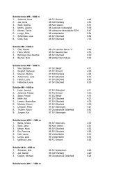 Schülerinnen W8 - 1000 m 1. Johanns, Anna 98 FC Ormont 4:48 2 ...