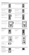Systemgrundlagen 01 Gira Türkommunikations-System - Seite 3