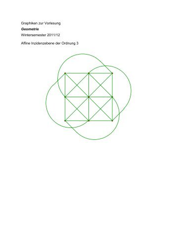 GraphikenzurVorlesung.pdf