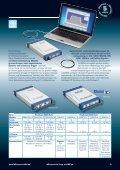 Pico USB-Scopes & Datenlogger - Meilhaus Electronic - Seite 5