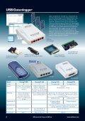 Pico USB-Scopes & Datenlogger - Meilhaus Electronic - Seite 6
