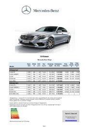 S-Klasse bil- og utstyrsprisliste (pdf) - Mercedes Benz