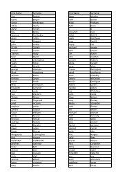 SP5.62 We Want Wimbledon petition 2013