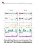 Klimabulletin_Januar_2013.pdf, 2.5 MB - MeteoSchweiz - admin.ch - Page 7
