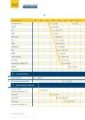 MeTro retail Compendium 2012 / 2013 - Metro Group - Page 7