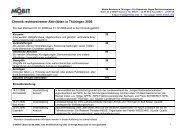 Chronik rechtsextremer Aktivitäten in Thüringen 2006 - mobit.org