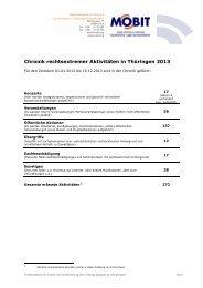 Chronik rechtsextremer Aktivitäten in Thüringen 2013 - MOBIT eV
