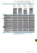 Robuste Sicherheit ACB/Leistungsschalter IZM - Eaton.eu - Page 6