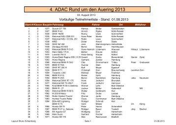 Teilnehmerliste - MSC Trittau eV im ADAC