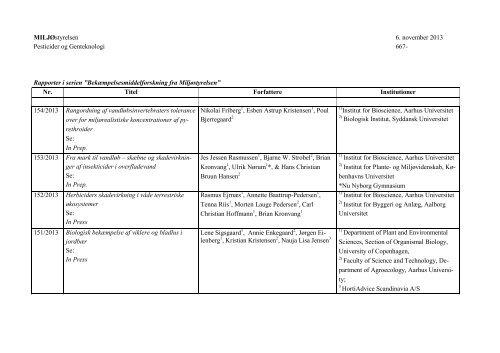 Se oversigt over publicerede rapporter (pdf) - Miljøstyrelsen