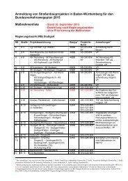 130930 Anmeldeliste 0700 - Ministerium für Verkehr und ...