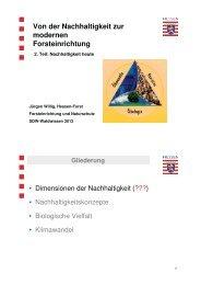 Dimensionen der Nachhaltigkeit - Naturschutz-Akademie Hessen